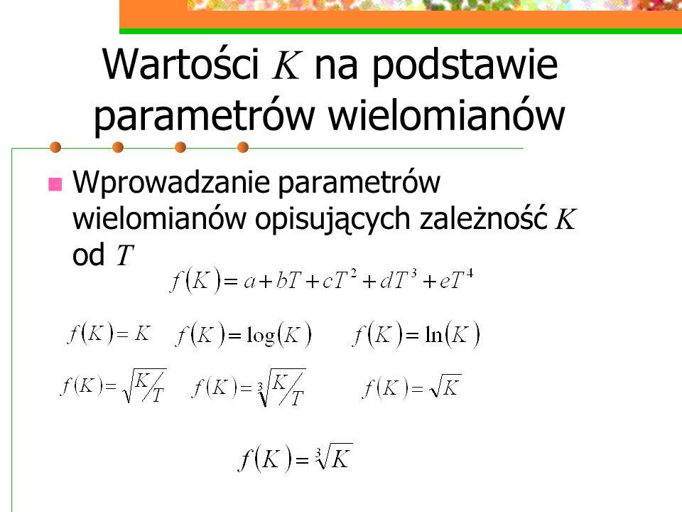 Wartości K na podstawie parametrów wielomianów Wprowadzanie parametrów wielomianów opisujących zależność K od T