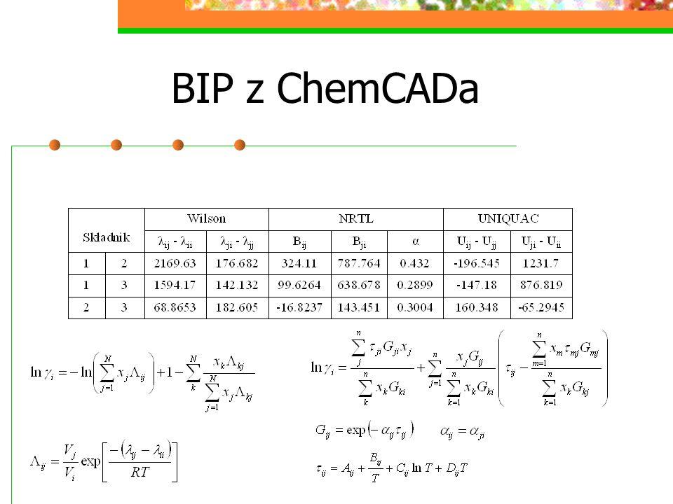 BIP z ChemCADa