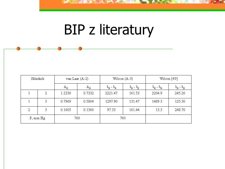 BIP z literatury