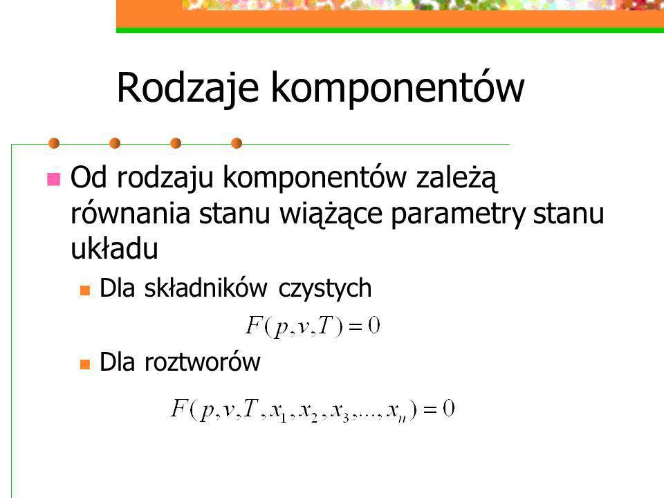 Rodzaje komponentów Od rodzaju komponentów zależą równania stanu wiążące parametry stanu układu Dla składników czystych Dla roztworów