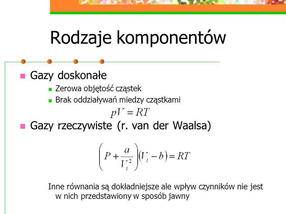 Rodzaje komponentów Gazy doskonałe Zerowa objętość cząstek Brak oddziaływań miedzy cząstkami Gazy rzeczywiste (r. van der Waalsa) Inne równania są dok