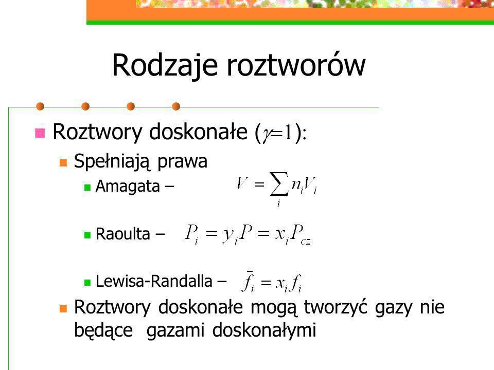 Rodzaje roztworów Roztwory doskonałe ( ) Spełniają prawa Amagata – Raoulta – Lewisa-Randalla – Roztwory doskonałe mogą tworzyć gazy nie będące gazami