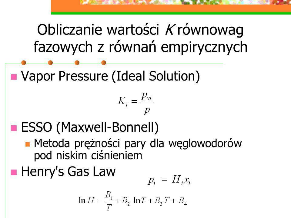 Obliczanie wartości K równowag fazowych z równań empirycznych Vapor Pressure (Ideal Solution) ESSO (Maxwell-Bonnell) Metoda prężności pary dla węglowo