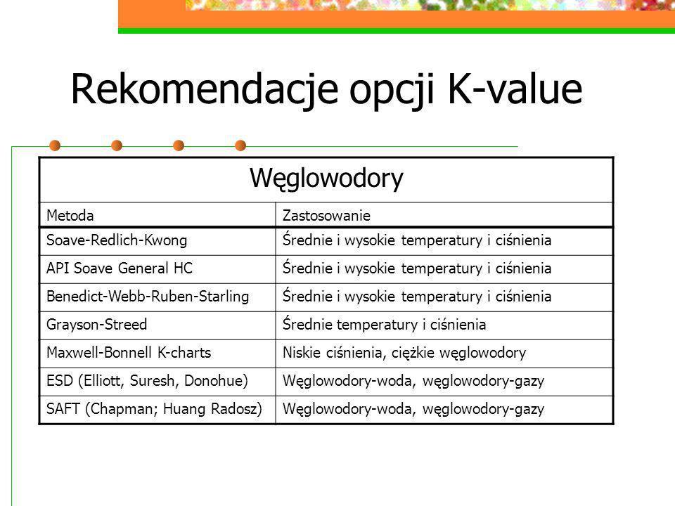 Rekomendacje opcji K-value Węglowodory MetodaZastosowanie Soave-Redlich-KwongŚrednie i wysokie temperatury i ciśnienia API Soave General HCŚrednie i w
