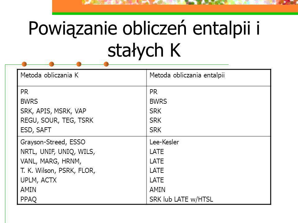 Powiązanie obliczeń entalpii i stałych K Metoda obliczania KMetoda obliczania entalpii PR BWRS SRK, APIS, MSRK, VAP REGU, SOUR, TEG, TSRK ESD, SAFT PR