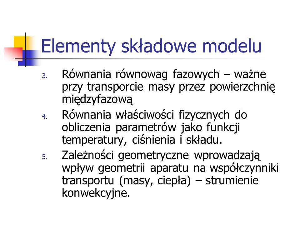 Elementy składowe modelu 3. Równania równowag fazowych – ważne przy transporcie masy przez powierzchnię międzyfazową 4. Równania właściwości fizycznyc