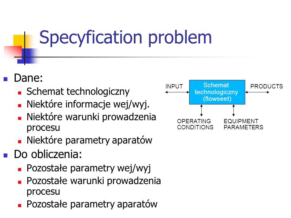 Specyfication problem Dane: Schemat technologiczny Niektóre informacje wej/wyj. Niektóre warunki prowadzenia procesu Niektóre parametry aparatów Do ob