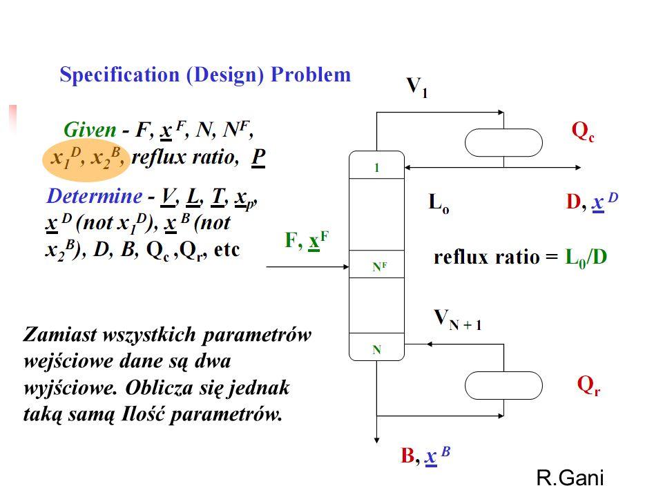 R.Gani Zamiast wszystkich parametrów wejściowe dane są dwa wyjściowe. Oblicza się jednak taką samą Ilość parametrów.