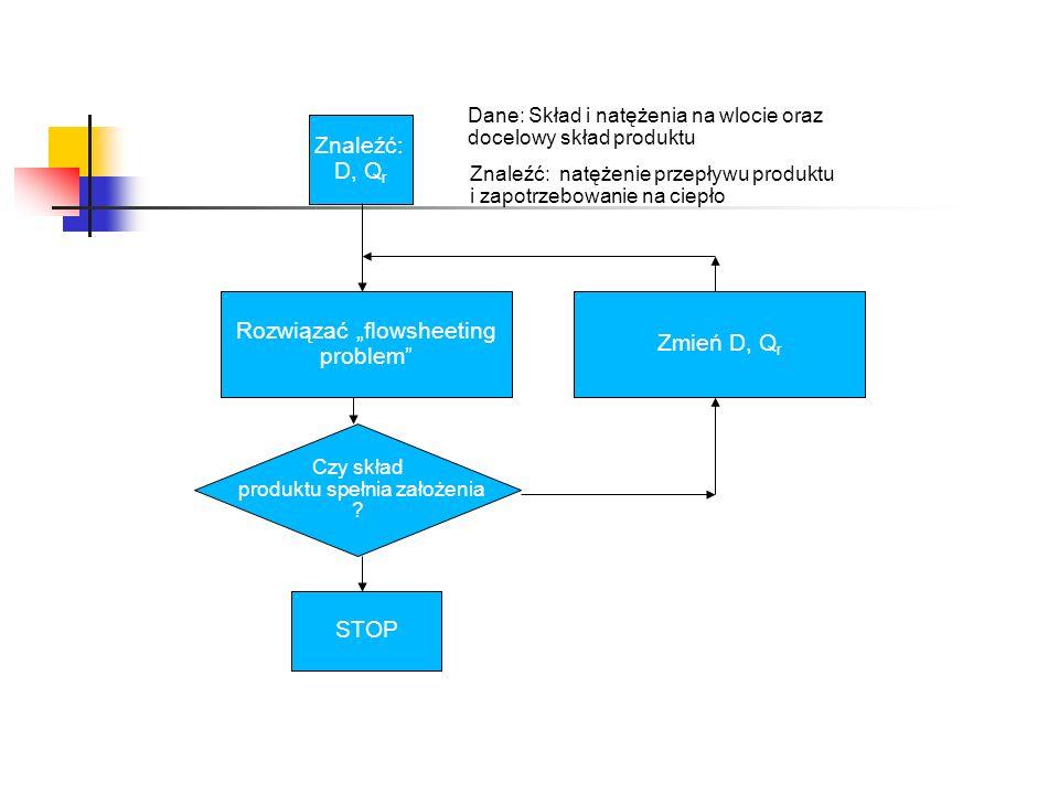 Znaleźć: D, Q r Rozwiązać flowsheeting problem STOP Czy skład produktu spełnia założenia ? Zmień D, Q r Dane: Skład i natężenia na wlocie oraz docelow
