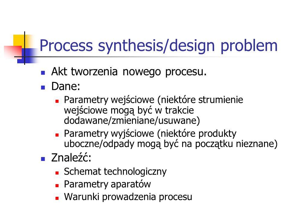 Process synthesis/design problem Akt tworzenia nowego procesu. Dane: Parametry wejściowe (niektóre strumienie wejściowe mogą być w trakcie dodawane/zm