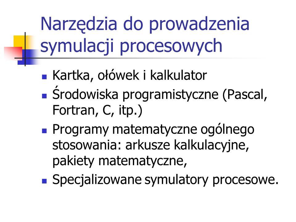 Narzędzia do prowadzenia symulacji procesowych Kartka, ołówek i kalkulator Środowiska programistyczne (Pascal, Fortran, C, itp.) Programy matematyczne
