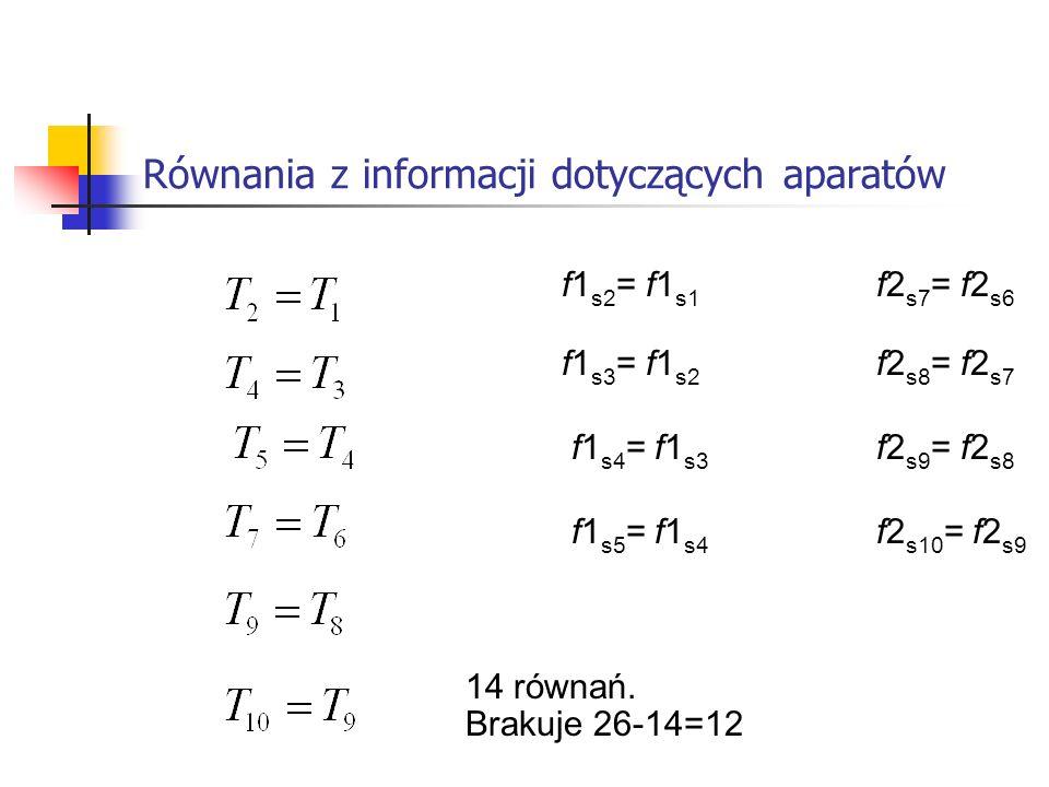 f1 s2 = f1 s1 f2 s7 = f2 s6 f1 s3 = f1 s2 f2 s8 = f2 s7 f1 s4 = f1 s3 f2 s9 = f2 s8 f1 s5 = f1 s4 f2 s10 = f2 s9 Równania z informacji dotyczących apa