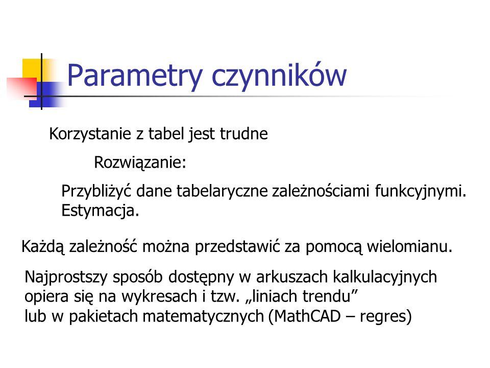 Parametry czynników Korzystanie z tabel jest trudne Rozwiązanie: Przybliżyć dane tabelaryczne zależnościami funkcyjnymi. Estymacja. Każdą zależność mo