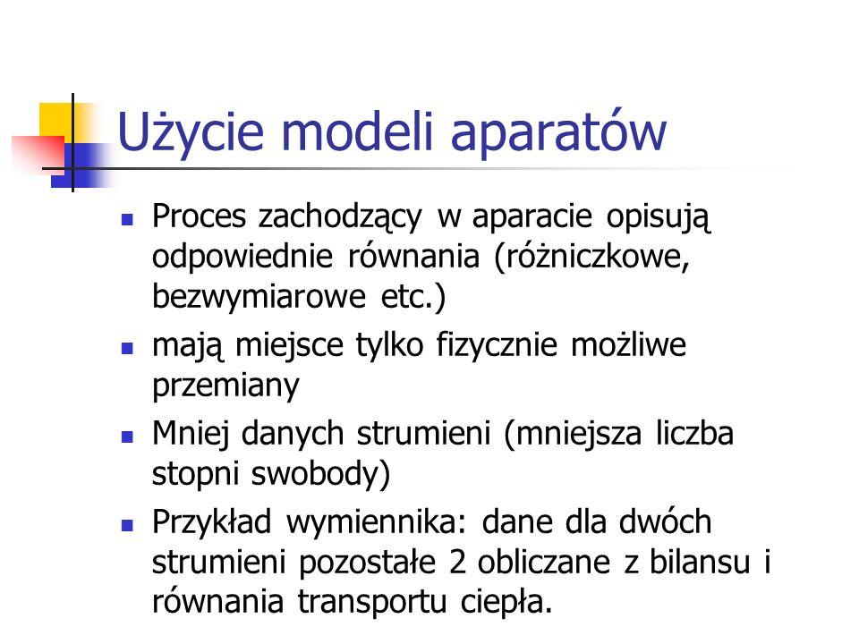 Użycie modeli aparatów Proces zachodzący w aparacie opisują odpowiednie równania (różniczkowe, bezwymiarowe etc.) mają miejsce tylko fizycznie możliwe