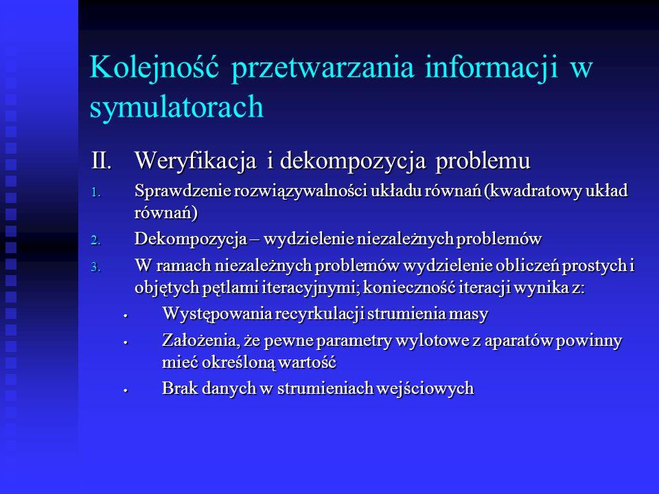 Kolejność przetwarzania informacji w symulatorach II. Weryfikacja i dekompozycja problemu 1. Sprawdzenie rozwiązywalności układu równań (kwadratowy uk