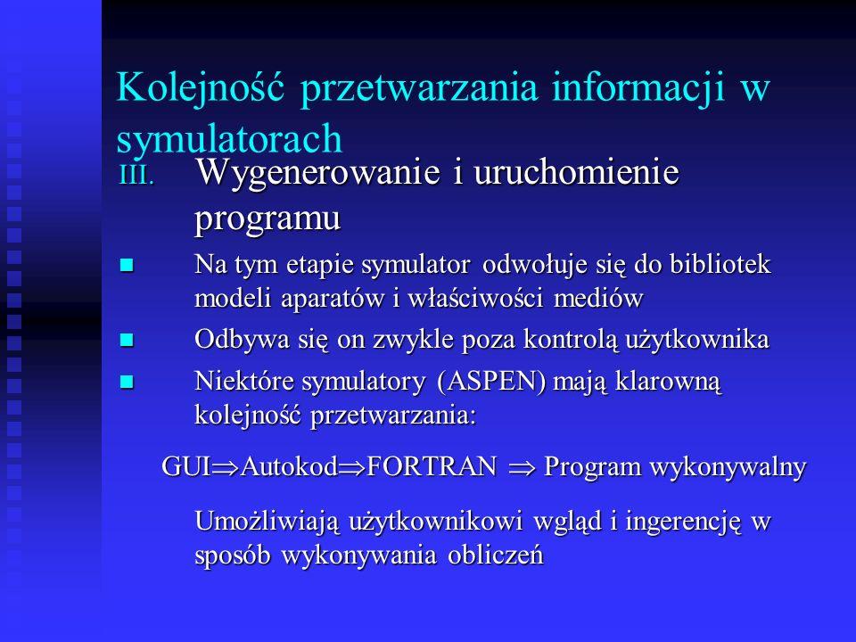 Kolejność przetwarzania informacji w symulatorach III. Wygenerowanie i uruchomienie programu Na tym etapie symulator odwołuje się do bibliotek modeli