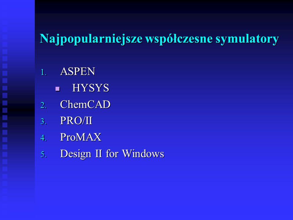 Najpopularniejsze współczesne symulatory 1. ASPEN HYSYS HYSYS 2. ChemCAD 3. PRO/II 4. ProMAX 5. Design II for Windows