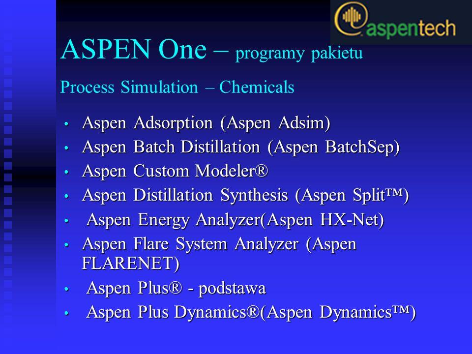 ASPEN One – programy pakietu Process Simulation – Chemicals Aspen Adsorption (Aspen Adsim) Aspen Adsorption (Aspen Adsim) Aspen Batch Distillation (As
