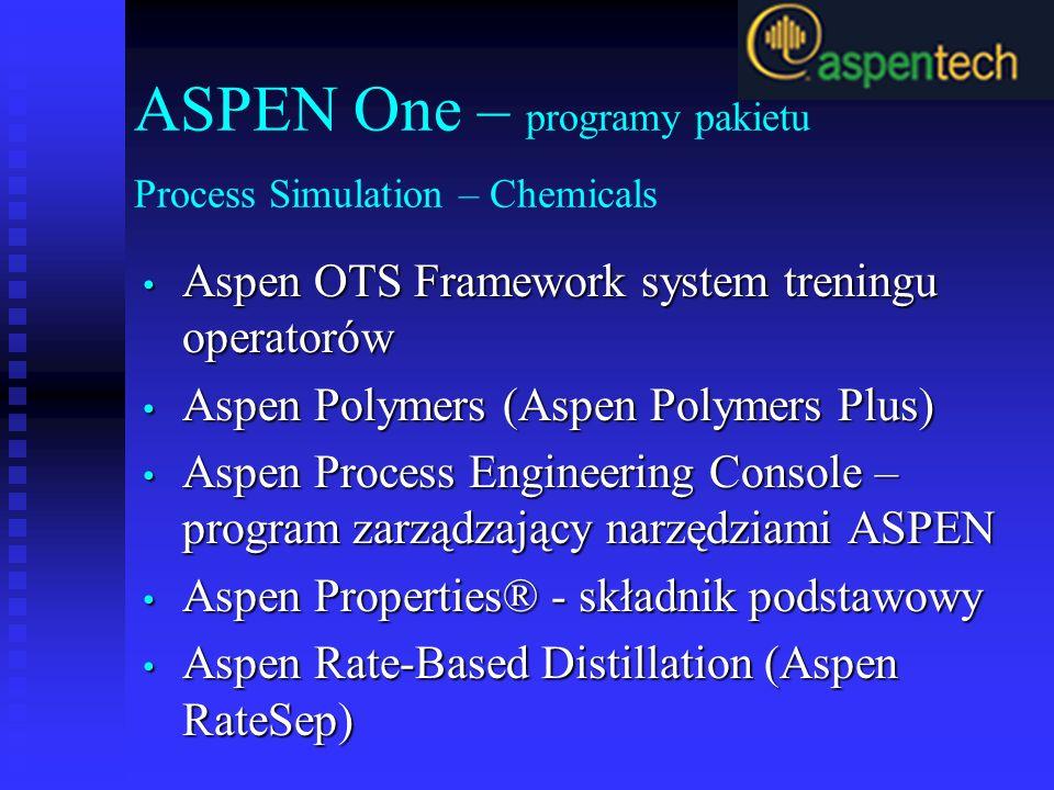 ASPEN One – programy pakietu Process Simulation – Chemicals Aspen OTS Framework system treningu operatorów Aspen OTS Framework system treningu operato