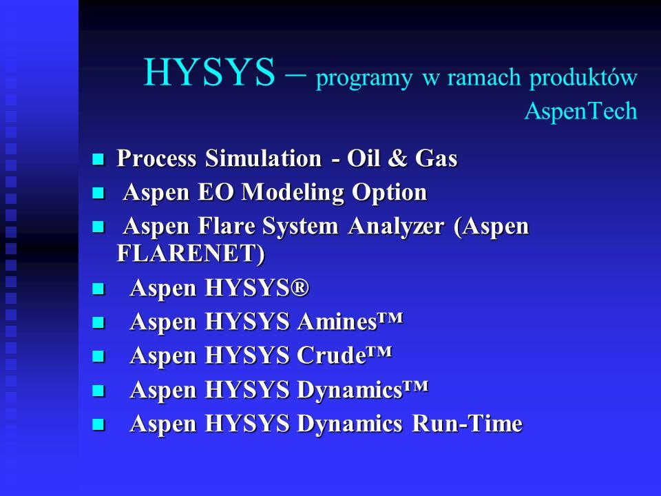 HYSYS – programy w ramach produktów AspenTech Process Simulation - Oil & Gas Process Simulation - Oil & Gas Aspen EO Modeling Option Aspen EO Modeling