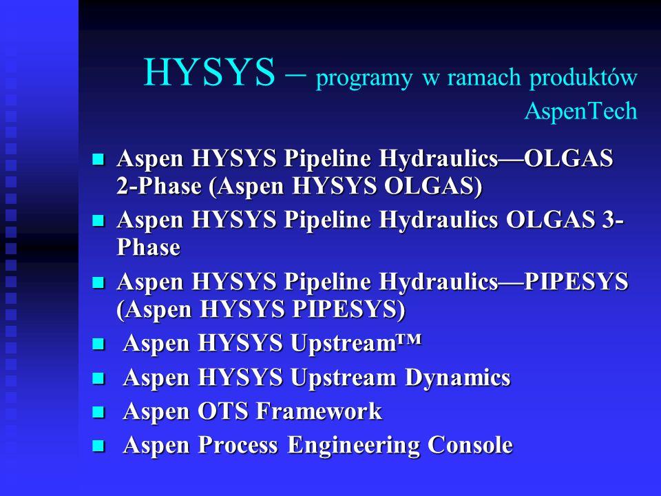 HYSYS – programy w ramach produktów AspenTech Aspen HYSYS Pipeline HydraulicsOLGAS 2-Phase (Aspen HYSYS OLGAS) Aspen HYSYS Pipeline HydraulicsOLGAS 2-