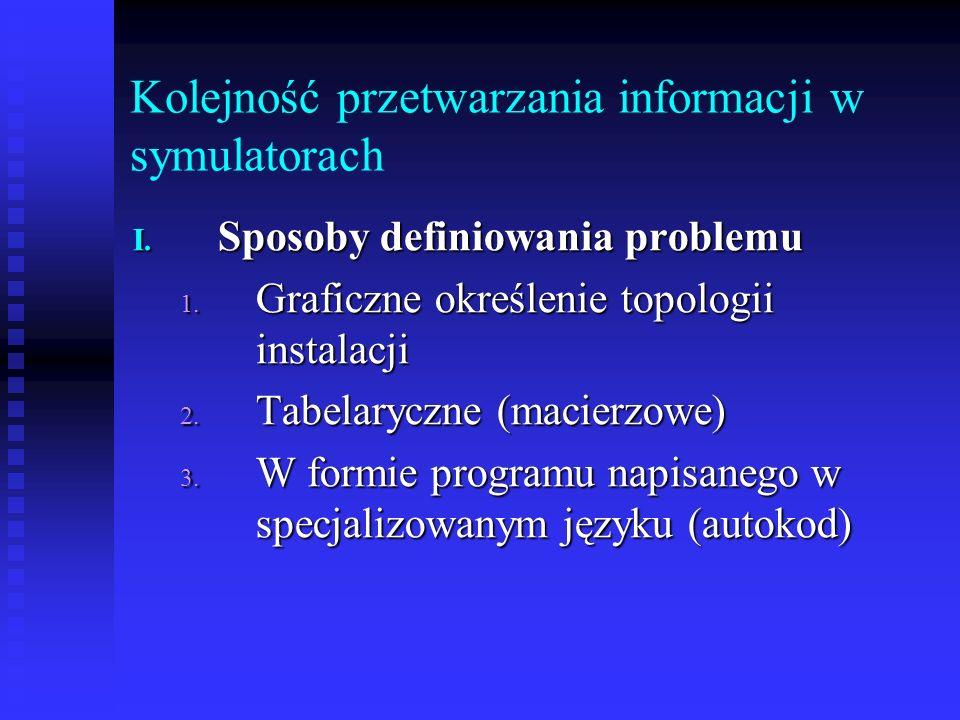 Kolejność przetwarzania informacji w symulatorach I. Sposoby definiowania problemu 1. Graficzne określenie topologii instalacji 2. Tabelaryczne (macie