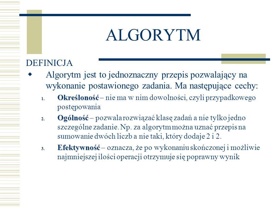 ALGORYTM Algorytm jest to jednoznaczny przepis pozwalający na wykonanie postawionego zadania. Ma następujące cechy: 1. Określoność 1. Określoność – ni