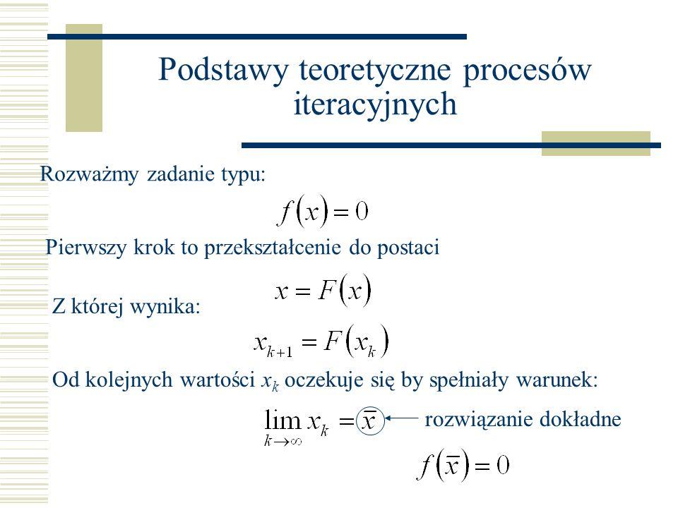 Podstawy teoretyczne procesów iteracyjnych Rozważmy zadanie typu: Pierwszy krok to przekształcenie do postaci Z której wynika: Od kolejnych wartości x