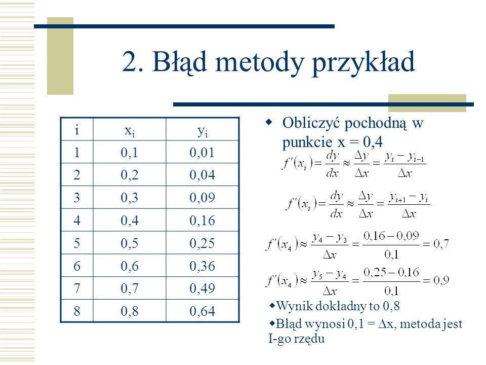 2. Błąd metody przykład Obliczyć pochodną w punkcie x = 0,4 ixixi yiyi 10,10,01 20,20,04 30,30,09 40,40,16 50,50,25 60,60,36 70,70,49 80,80,64 Wynik d