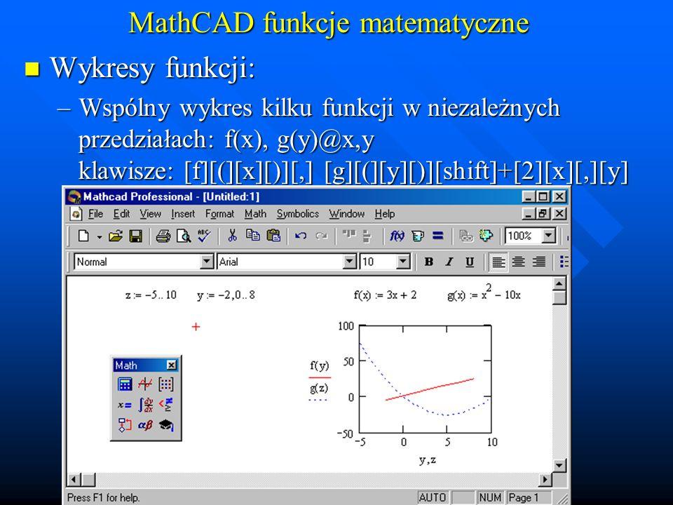 MathCAD funkcje matematyczne Formatowanie wykresów funkcji: Formatowanie wykresów funkcji: