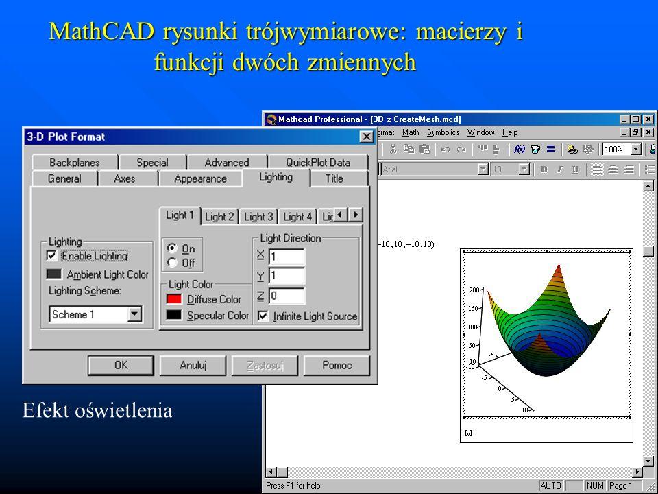 MathCAD rysunki trójwymiarowe: macierzy i funkcji dwóch zmiennych Efekt mgły i perspektywa