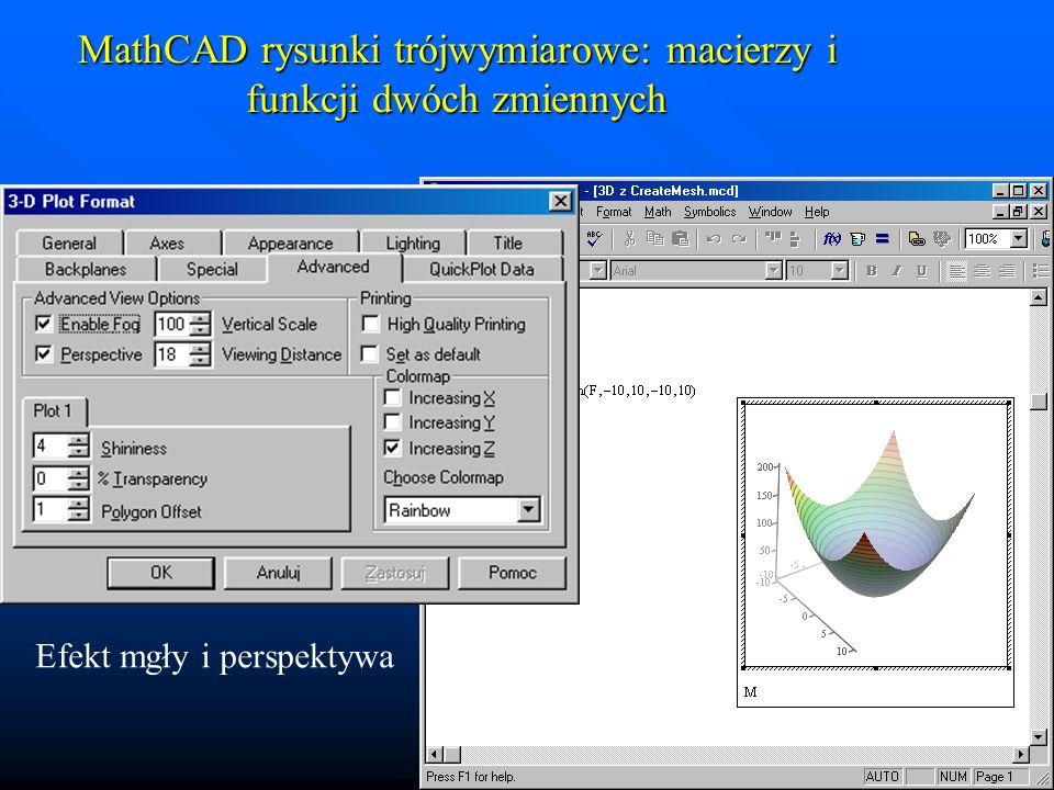 MathCAD rysunki trójwymiarowe: macierzy i funkcji dwóch zmiennych Tło i siatka tła
