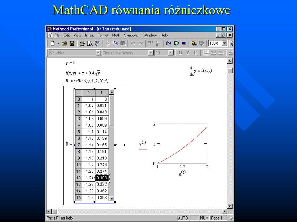 Układ równań I-go rzędu Układ równań I-go rzędu 1.Wpisać warunek początkowy – wektor_p 2.Zdefiniować pochodną (funkcję wektorową) 3.Wywołać procedurę całkującą: 1.R:=rkfixed(wektor_p, dgp, ggp, Ilość_podź, funkcja)