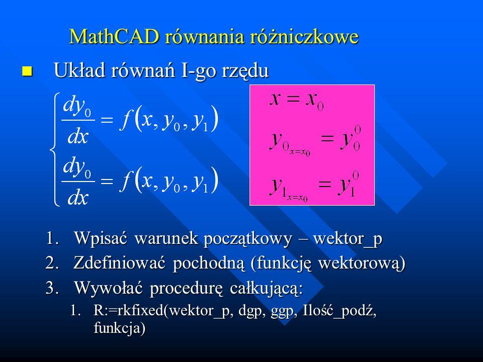MathCAD równania różniczkowe Układ równań I-go rzędu Układ równań I-go rzędu 4.Postać wyniku: macierz: 5.Wynik rozwiązania w formie wykresu R,R @ R 5.Wynik rozwiązania w formie wykresu R,R @ R