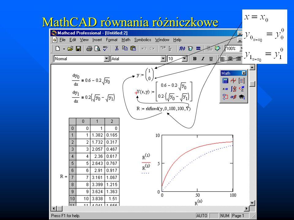 Pojedyncze równania II-go rzędu Pojedyncze równania II-go rzędu 1.Przekształcić równanie II-go rzędu w układ równań I-go rzędu, podstawiając: z warunkiem początkowym