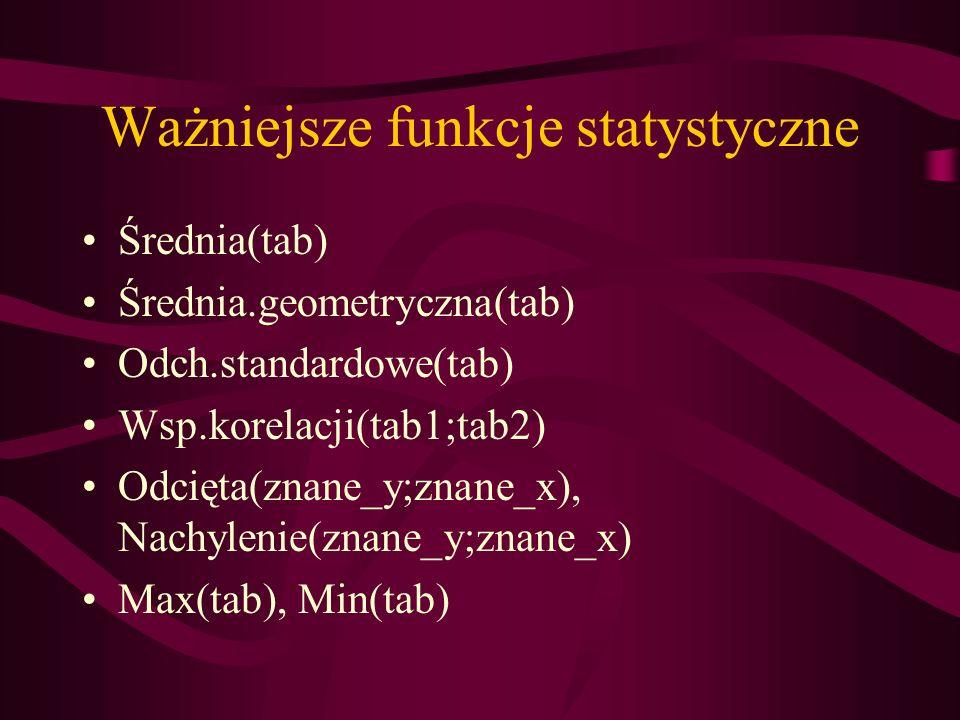 Ważniejsze funkcje statystyczne Średnia(tab) Średnia.geometryczna(tab) Odch.standardowe(tab) Wsp.korelacji(tab1;tab2) Odcięta(znane_y;znane_x), Nachyl