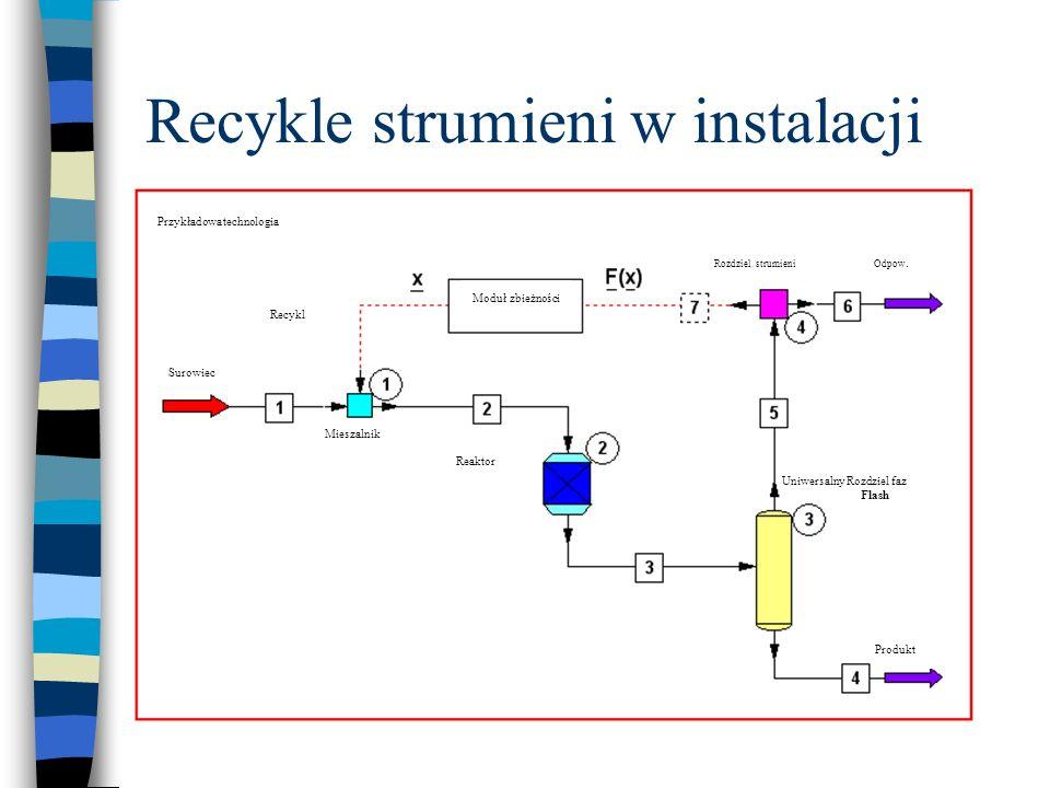 Recykle strumieni w instalacji Przykładowa technologia Mieszalnik Recykl Reaktor Moduł zbieżności Rozdziel. strumieni Odpow. Produkt Surowiec Uniwersa