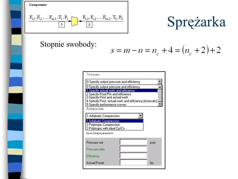 Stopnie swobody: Tryb pracy Rodzaj modelu Specyfikacja parametrów
