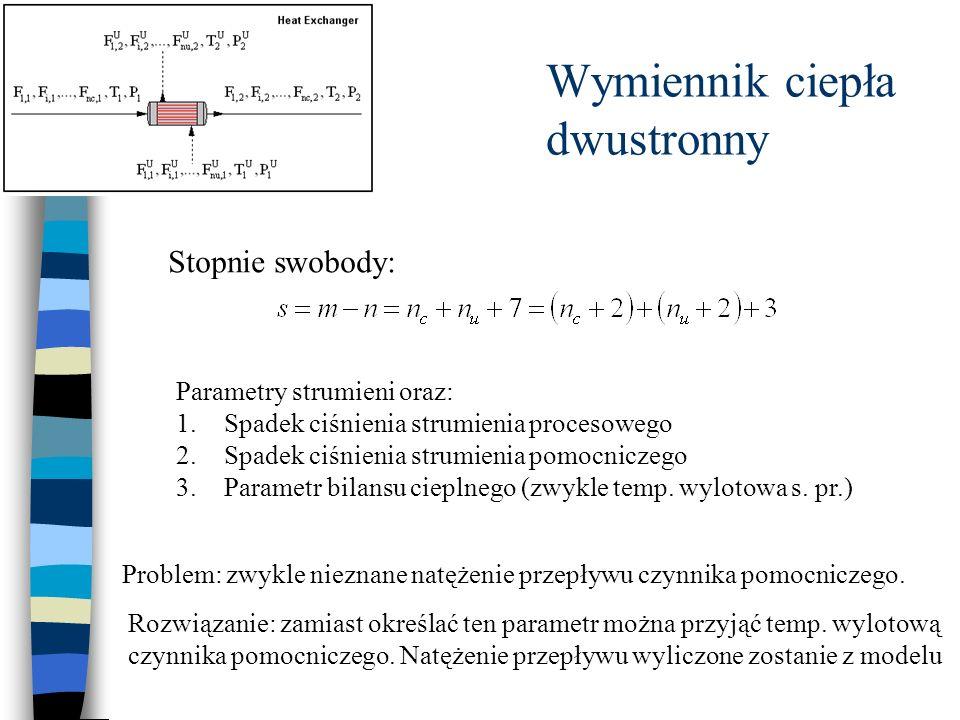 Stopnie swobody: Parametry strumieni oraz: 1.Spadek ciśnienia strumienia procesowego 2.Spadek ciśnienia strumienia pomocniczego 3.Parametr bilansu cie