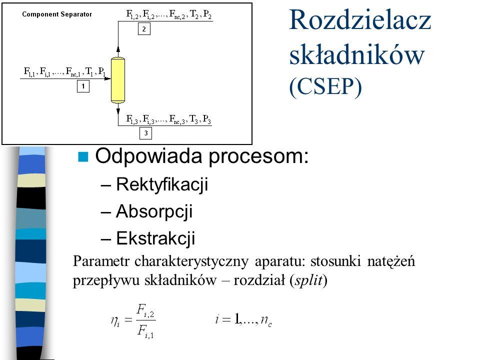 Rozdzielacz składników (CSEP) Odpowiada procesom: –Rektyfikacji –Absorpcji –Ekstrakcji Parametr charakterystyczny aparatu: stosunki natężeń przepływu składników – rozdział (split)
