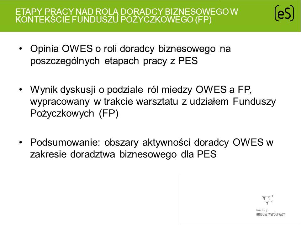ETAPY PRACY NAD ROLĄ DORADCY BIZNESOWEGO W KONTEKŚCIE FUNDUSZU POŻYCZKOWEGO (FP) Opinia OWES o roli doradcy biznesowego na poszczególnych etapach pracy z PES Wynik dyskusji o podziale ról miedzy OWES a FP, wypracowany w trakcie warsztatu z udziałem Funduszy Pożyczkowych (FP) Podsumowanie: obszary aktywności doradcy OWES w zakresie doradztwa biznesowego dla PES