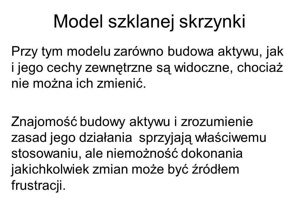 Model szklanej skrzynki Przy tym modelu zarówno budowa aktywu, jak i jego cechy zewnętrzne są widoczne, chociaż nie można ich zmienić. Znajomość budow