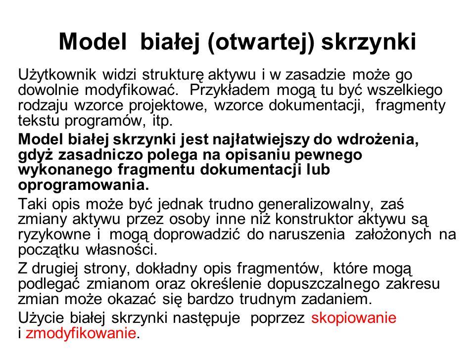 Model białej (otwartej) skrzynki Użytkownik widzi strukturę aktywu i w zasadzie może go dowolnie modyfikować. Przykładem mogą tu być wszelkiego rodzaj