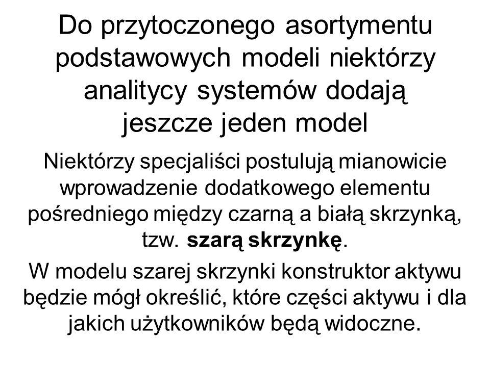 Do przytoczonego asortymentu podstawowych modeli niektórzy analitycy systemów dodają jeszcze jeden model Niektórzy specjaliści postulują mianowicie wp