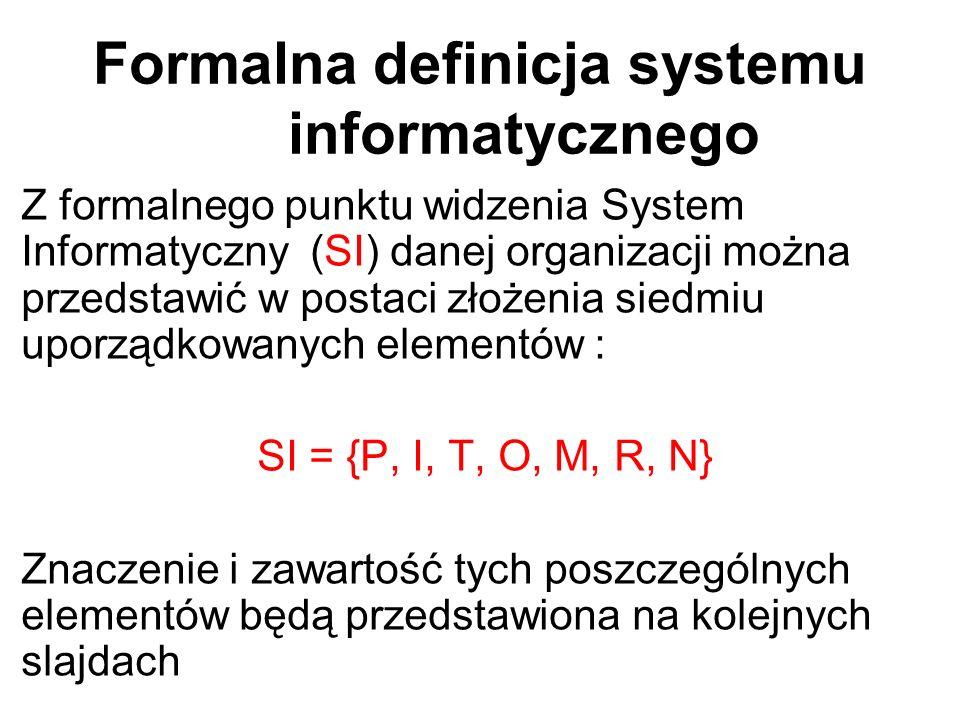 Formalna definicja systemu informatycznego Z formalnego punktu widzenia System Informatyczny (SI) danej organizacji można przedstawić w postaci złożen