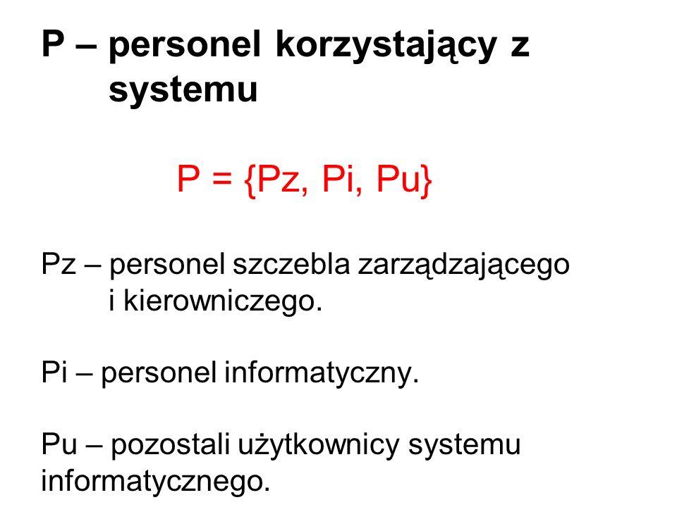 P – personel korzystający z systemu P = {Pz, Pi, Pu} Pz – personel szczebla zarządzającego i kierowniczego. Pi – personel informatyczny. Pu – pozostal