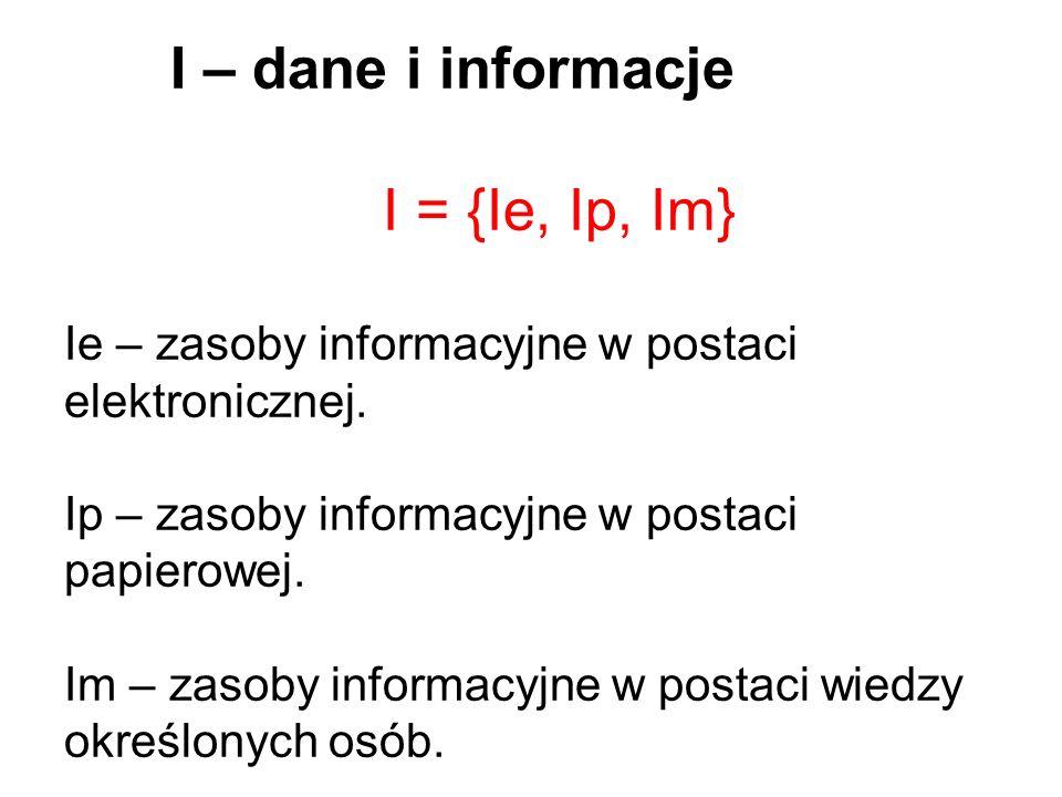 I – dane i informacje I = {Ie, Ip, Im} Ie – zasoby informacyjne w postaci elektronicznej. Ip – zasoby informacyjne w postaci papierowej. Im – zasoby i