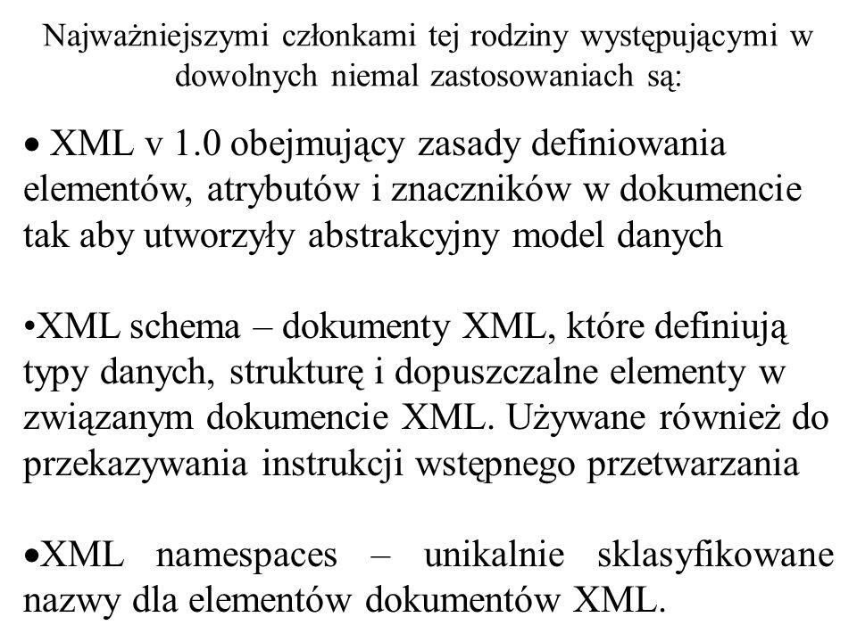 twórca standaru dostawca usług turystycznych ontologia oferty treść oferty stendard opisu oferty w języku XML strona internetowa z ofertami w XML arkusz stylu wyszukiwarka internetowa XML język zapytań XML klient Nowe metody wyszukiwania w Internecie oparte na XML na przykładzie turystyki