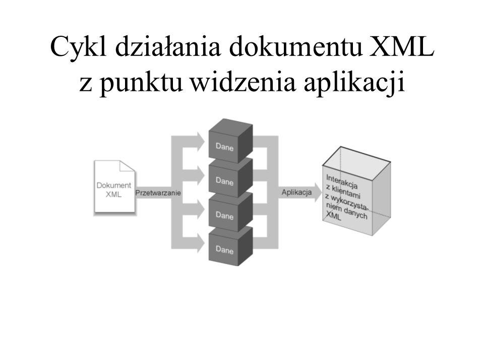 Transformacje XML/XSL pomiędzy aplikacjami