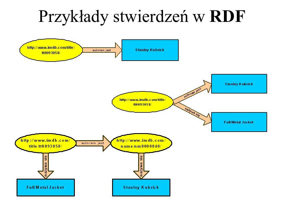 Zasób Zasobem w RDF może być cokolwiek, co ma adres URI.